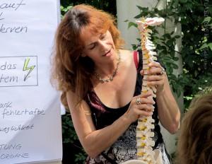 Karin Fabritius - Mitglied im Schweizerischen Verband für Atlaslogie (SVFA)